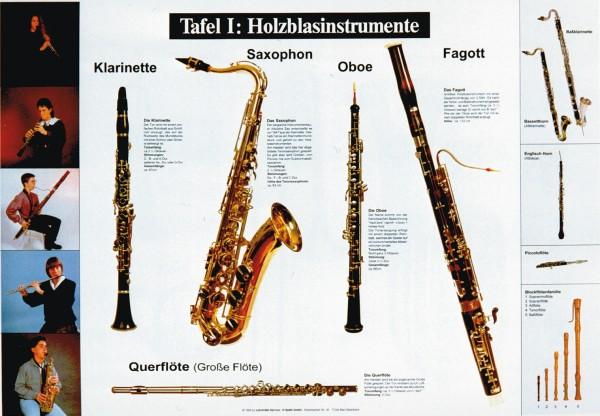 Tafel 1: Holzblasinstrumente