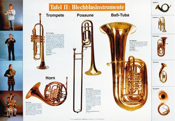 Tafel 2: Blechblasinstrumente